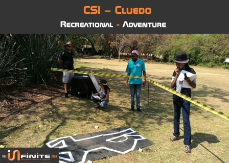 Picture12 CSI – Cluedo Team buildig
