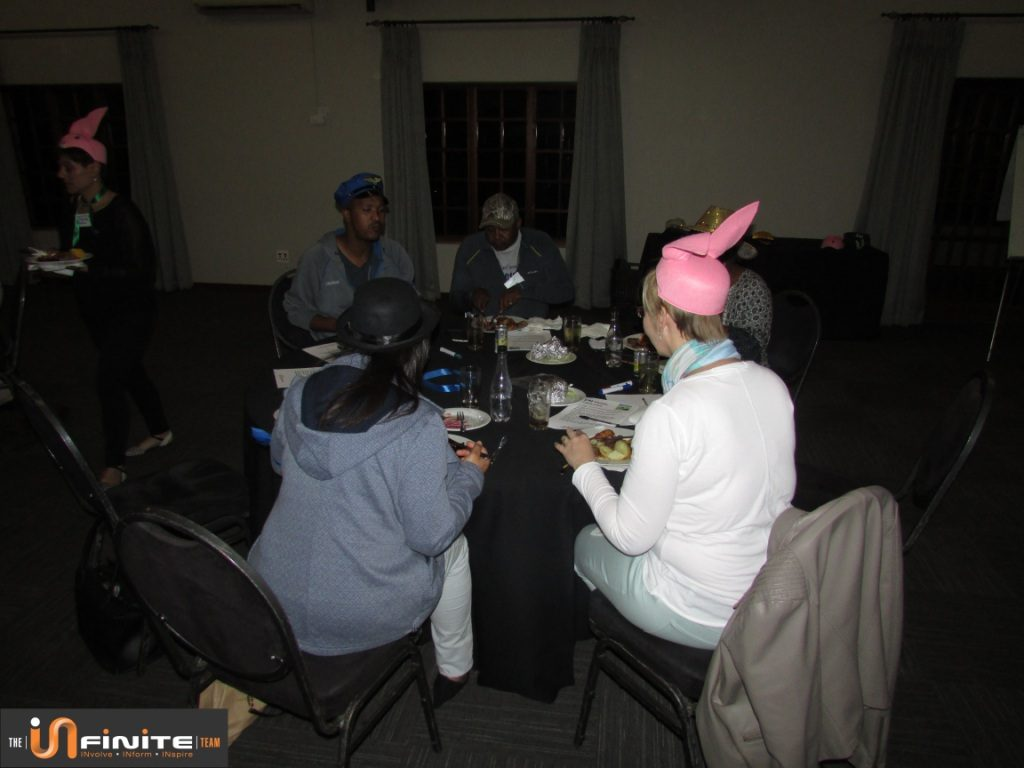 CSI – Cluedo Team building near Pretoria at Roodevallei